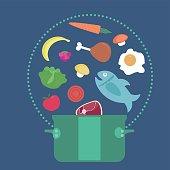 food in the pan.