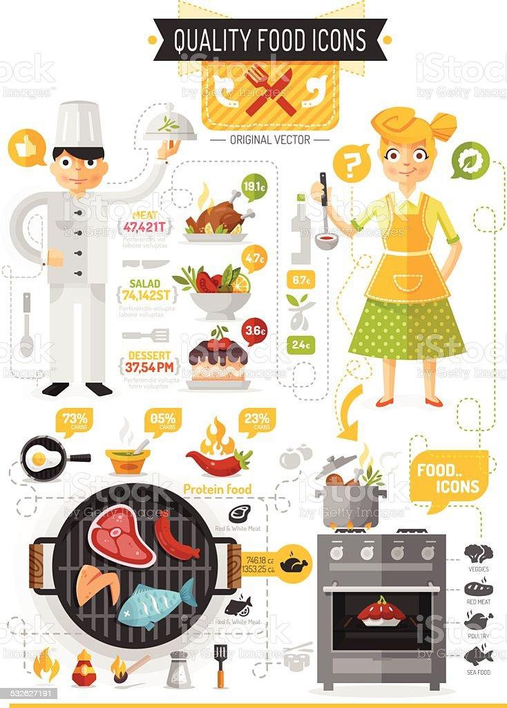 Food Infographic vector art illustration