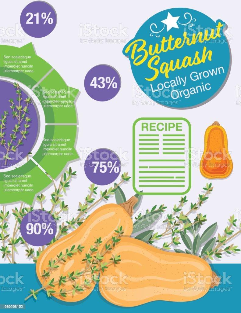 Food Infographic - Vegetables vector art illustration