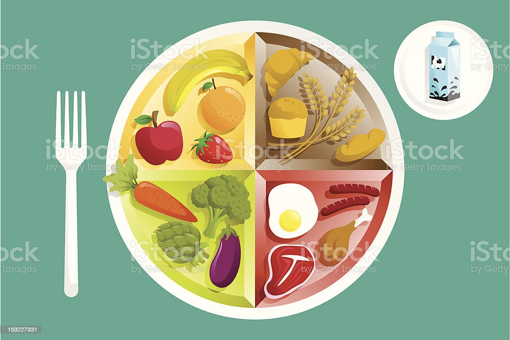 Food on a plate vector art illustration