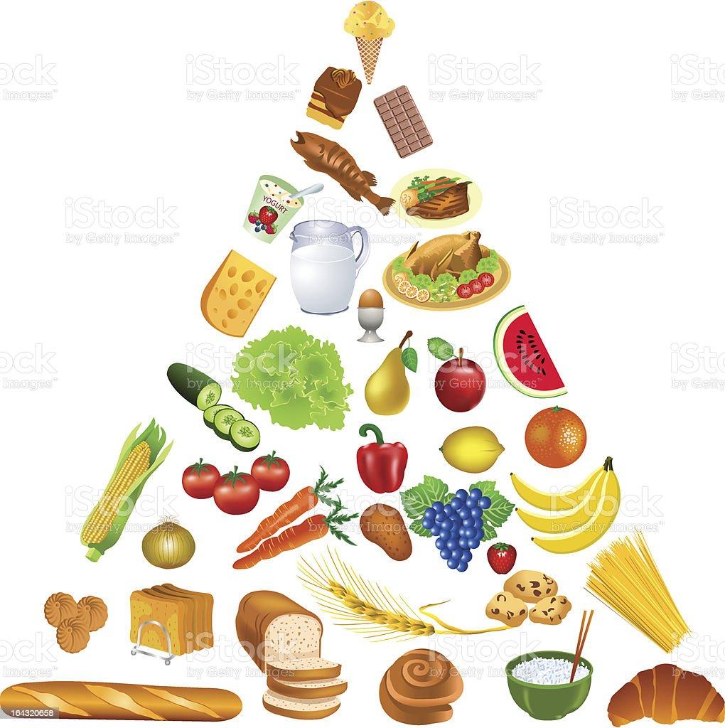 cartoon pyramid drawings various built drink vector fruit apple dairy milk illustration