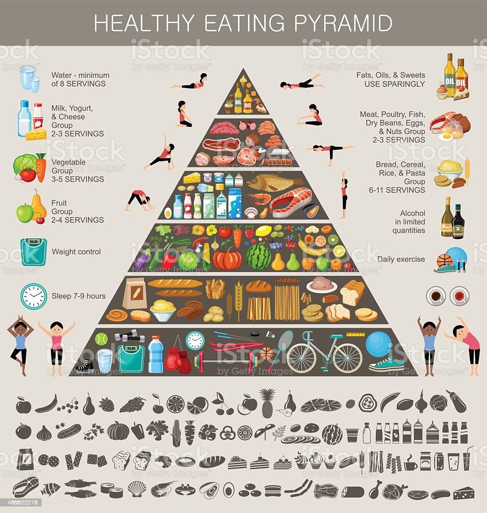 вредные и полезные продукты питания презентация