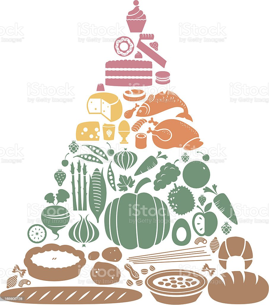 Food Pyramid royalty-free stock vector art