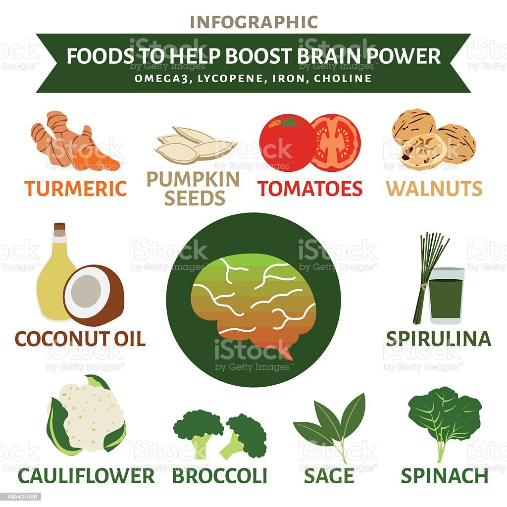 foods info graphic, vegetable and fruit icon, brain power vector art illustration