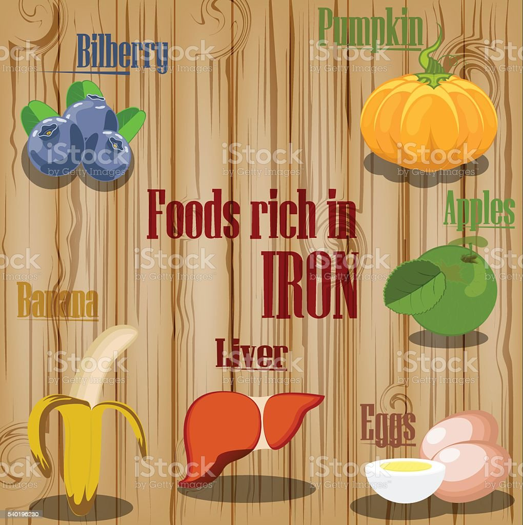Foods rich in iron, nutrition, nutrition in iron deficiency anem vector art illustration