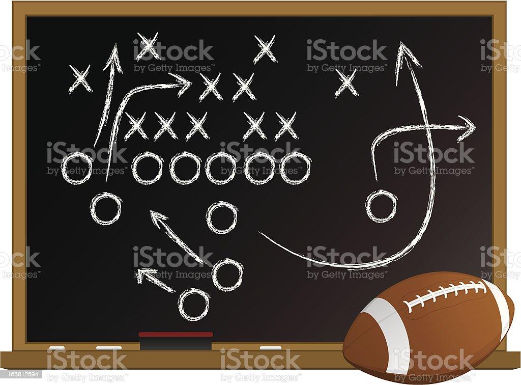 Football Chalk Board royalty-free stock vector art