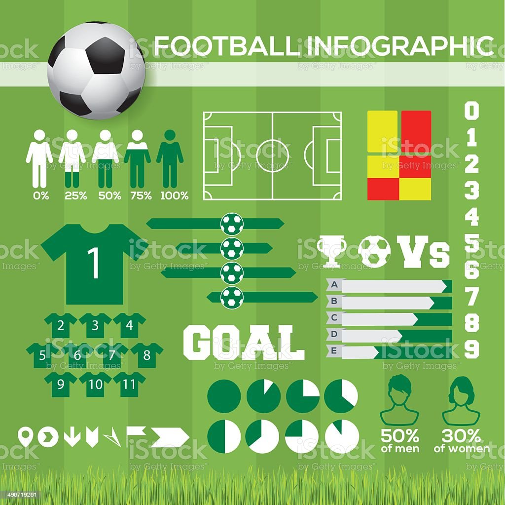 Football Infographic vector art illustration