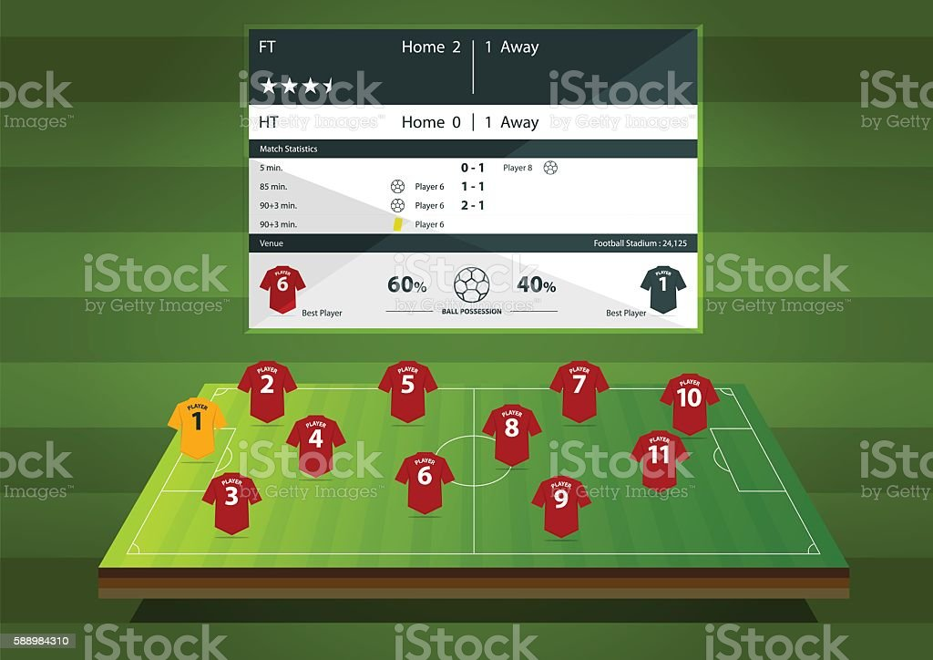 Football or soccer formation. Statics infographic. Vector vector art illustration