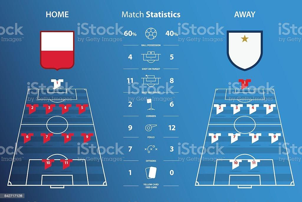 Football or soccer match statistics infographic. Football tactic. Vector vector art illustration
