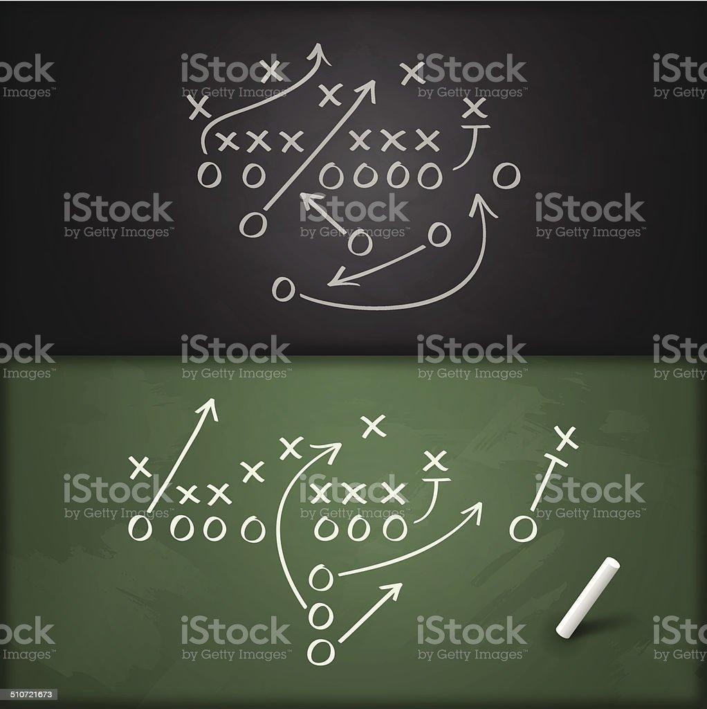 football play diagrams stock vector art 510721673 istock Football X And O Diagrams football play diagrams royalty free stock vector art football x and o diagrams