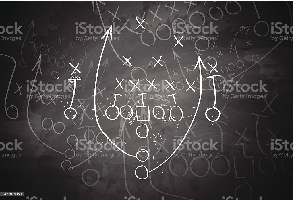 Football play drawn out on a chalk board royalty-free stock vector art