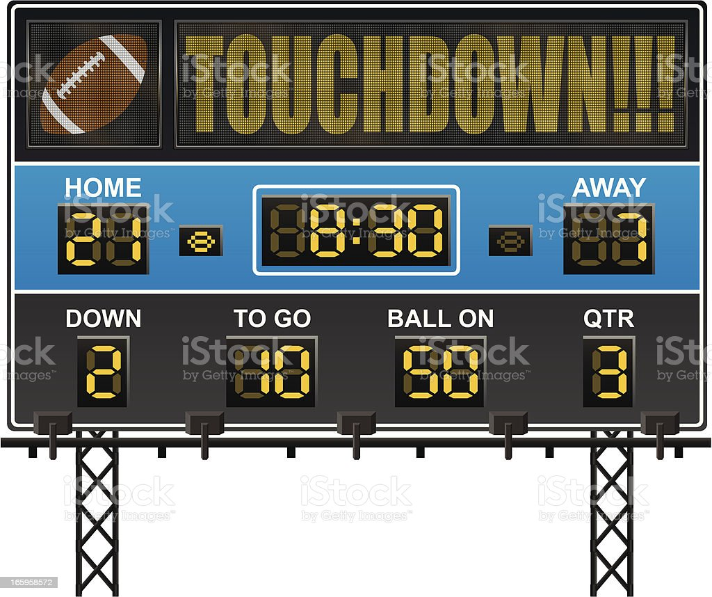 Football Scoreboard on a Stand royalty-free stock vector art
