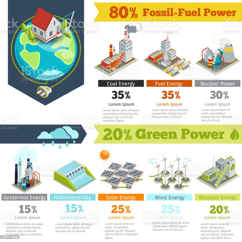 Fossil-fuel power and renewable energy generation infographics vector art illustration
