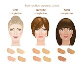 Foundation cream colors
