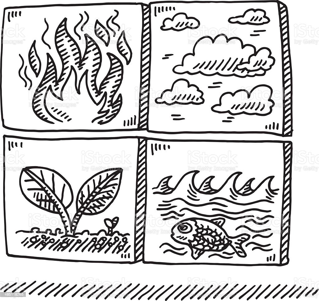 Four Elements Fire Air Earth Water Drawing vector art illustration