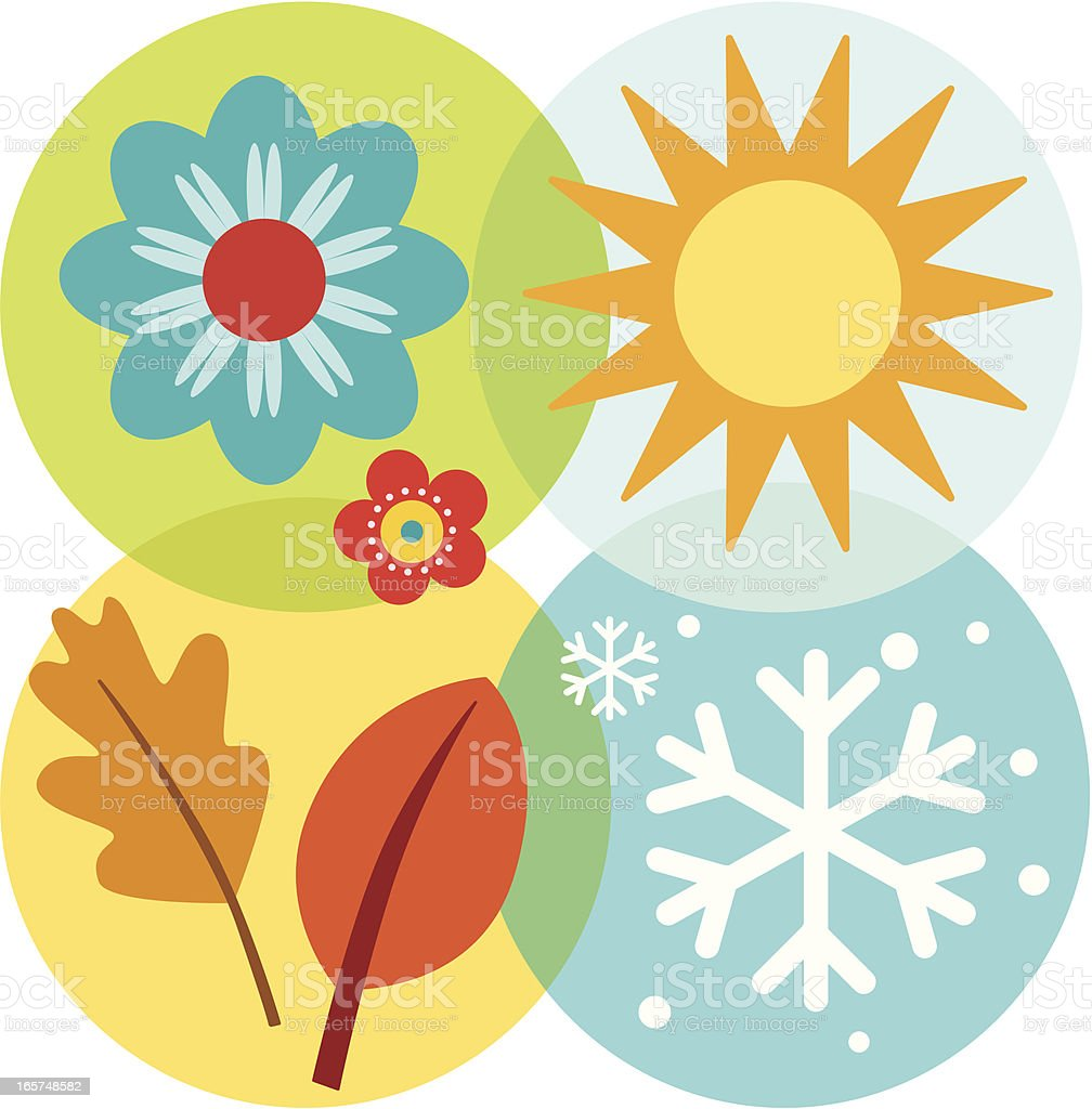 Four Season Icons royalty-free stock vector art