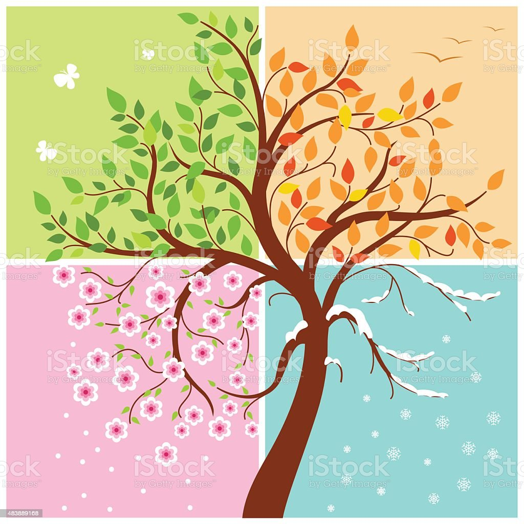Four Seasons of the year - art illustration royalty-free stock vector ...