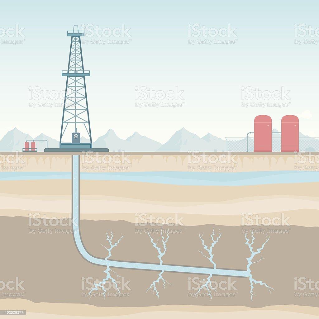 Fracking on the Plains vector art illustration