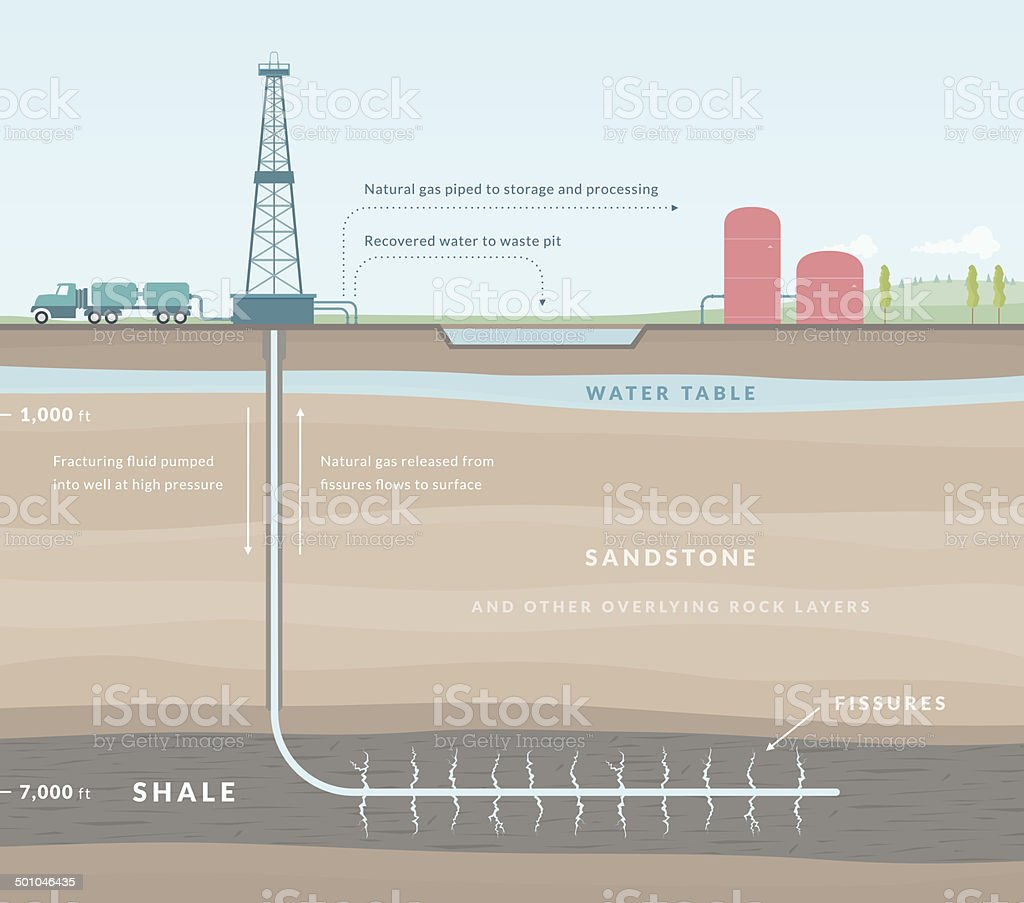 Fracking vector art illustration