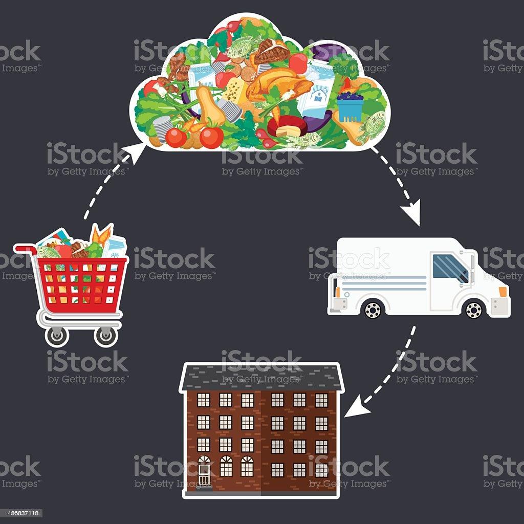 Fresh Food Delivery Concept - Online Grocery Cloud Concept vector art illustration