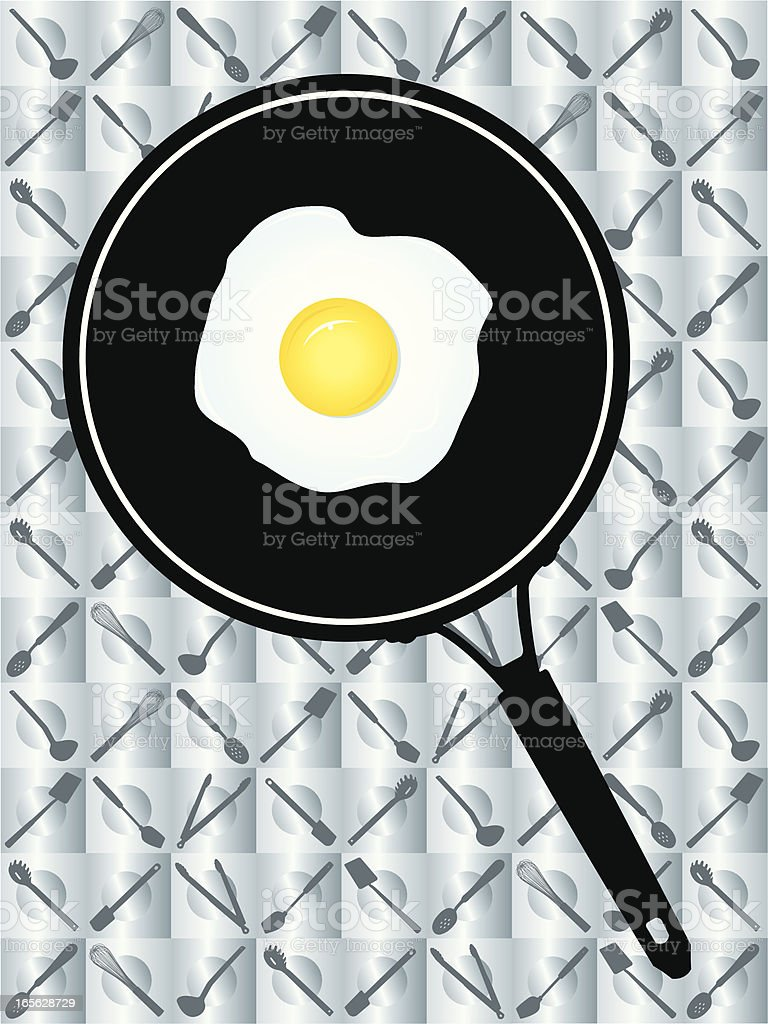 Fried Egg Breakfast in Frying Pan vector art illustration