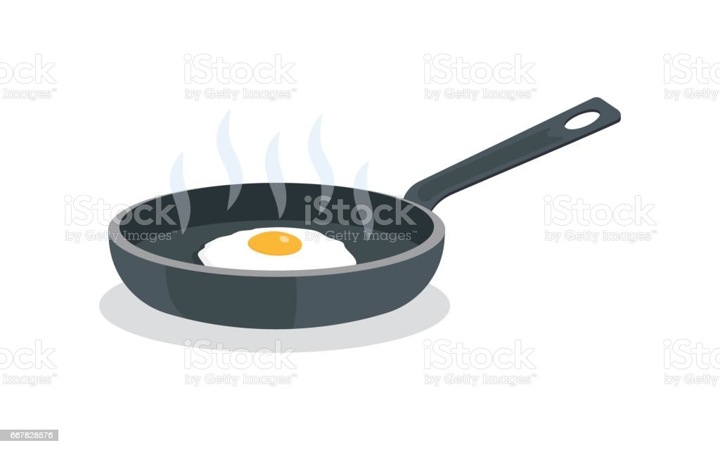 fried eggs on pan with handle vector art illustration
