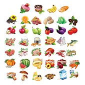 Fruits, vegetables, meat, fish and dairy products