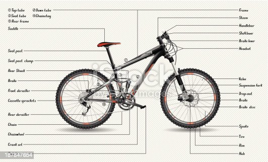 Fullsuspension Mountain Bike With Labeled Parts stock