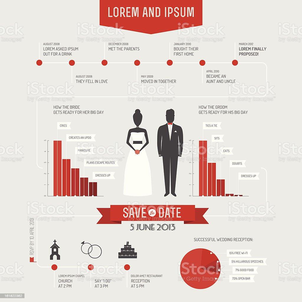 Funny infographics-style wedding invitation royalty-free stock vector art