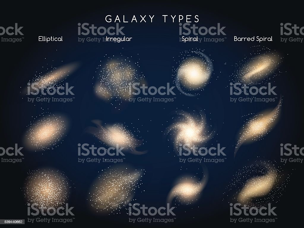 Galaxy types vector icons vector art illustration