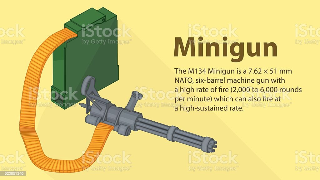 Gatling minigun isometric flat vector vector art illustration
