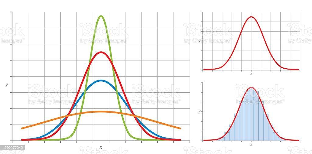 Gaussian normal distribution vector art illustration