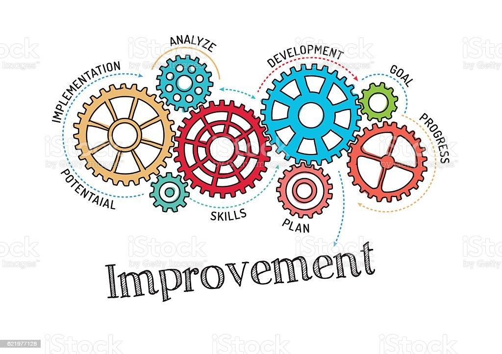 Gears and Improvement Mechanism vector art illustration