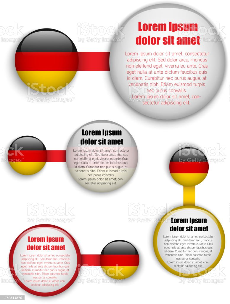 Germany Country Set of Banners royalty-free stock vector art