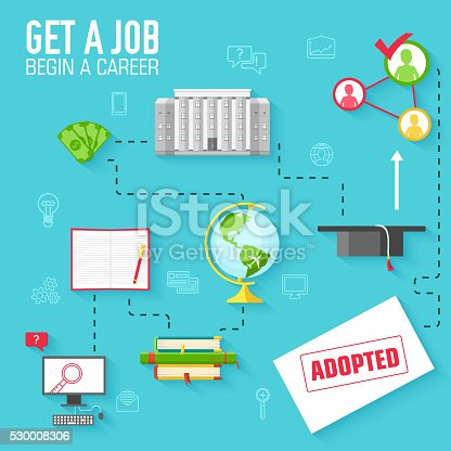 Get A Job For Begin A Career Infographic Background Concept stock ...