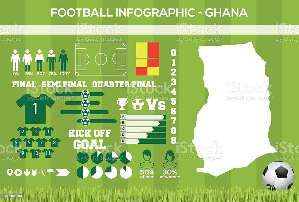 Ghana Football Infographic vector art illustration