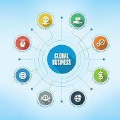 Global Business keywords with icons