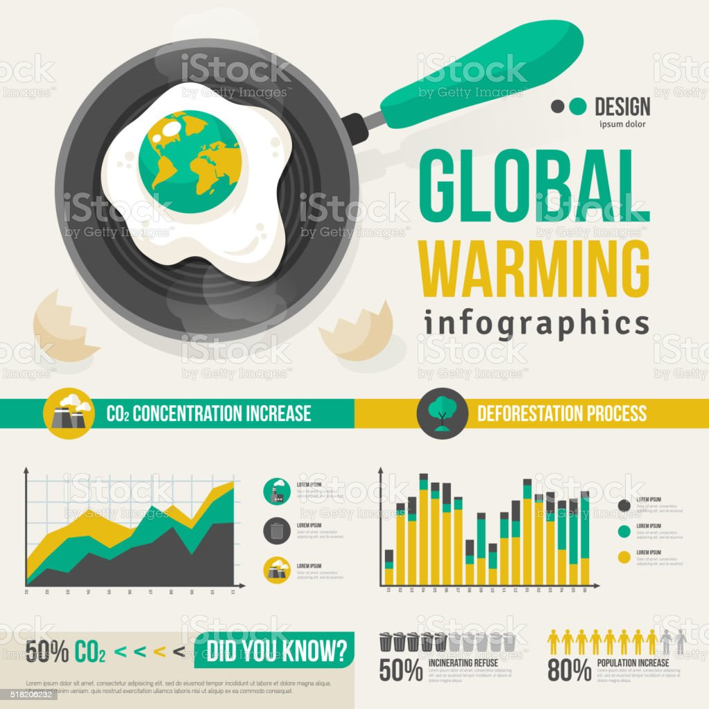 Global Warming Infographics Template vector art illustration