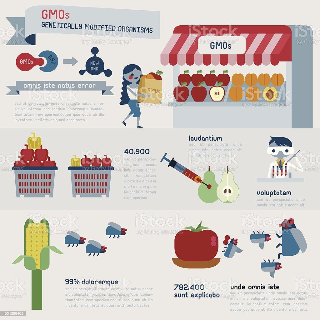 GMOs infographics vector vector art illustration
