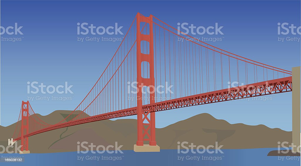 Golden Gate Bridge(day) vector art illustration