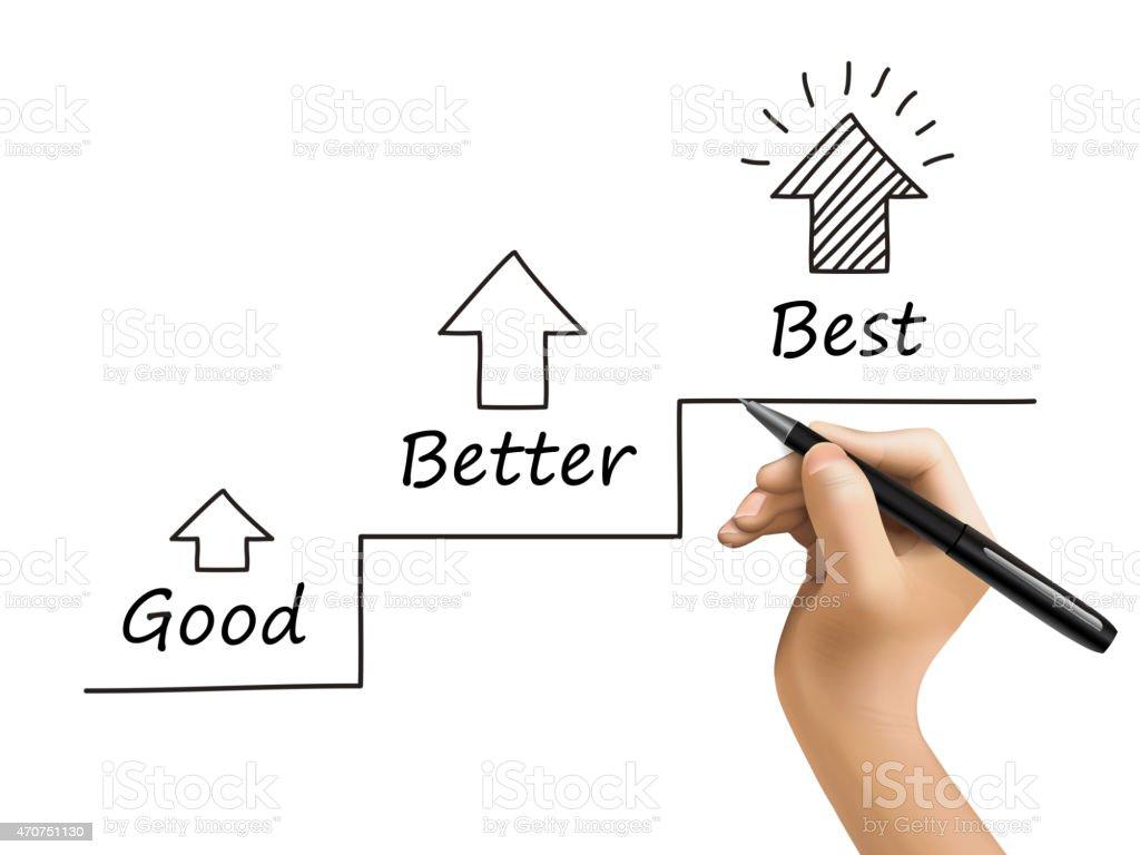 good, better and best word written by 3d hand vector art illustration