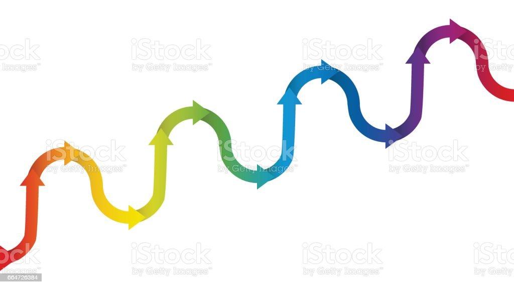 Gradual upward trend graph - symbolic figure for increase and growth with temporary descending or declining phases of a development, depicted with a rhythmically ascending rainbow colored arrow wave. vector art illustration