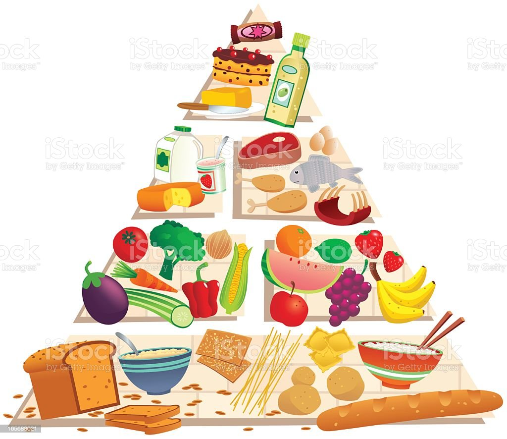 Graphic of various items of food forming a pyramid vector art illustration