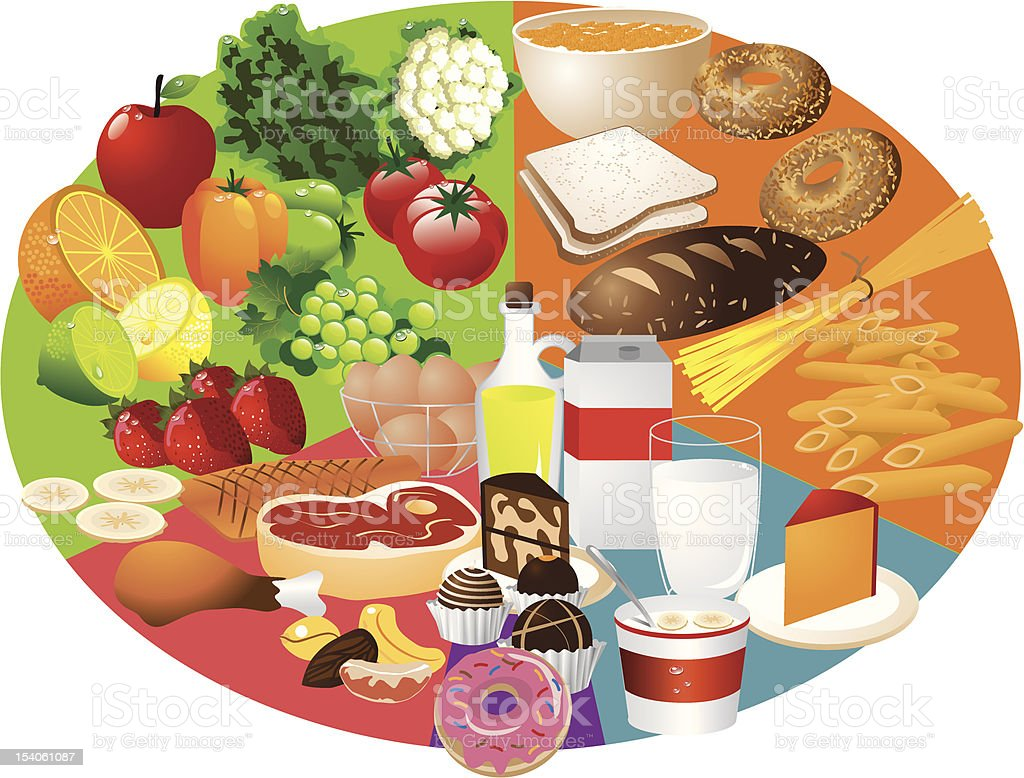 Graphic representation of the different food groups vector art illustration