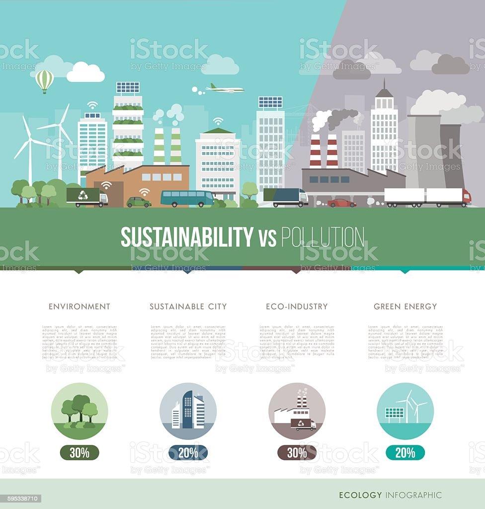 Green city infographic vector art illustration