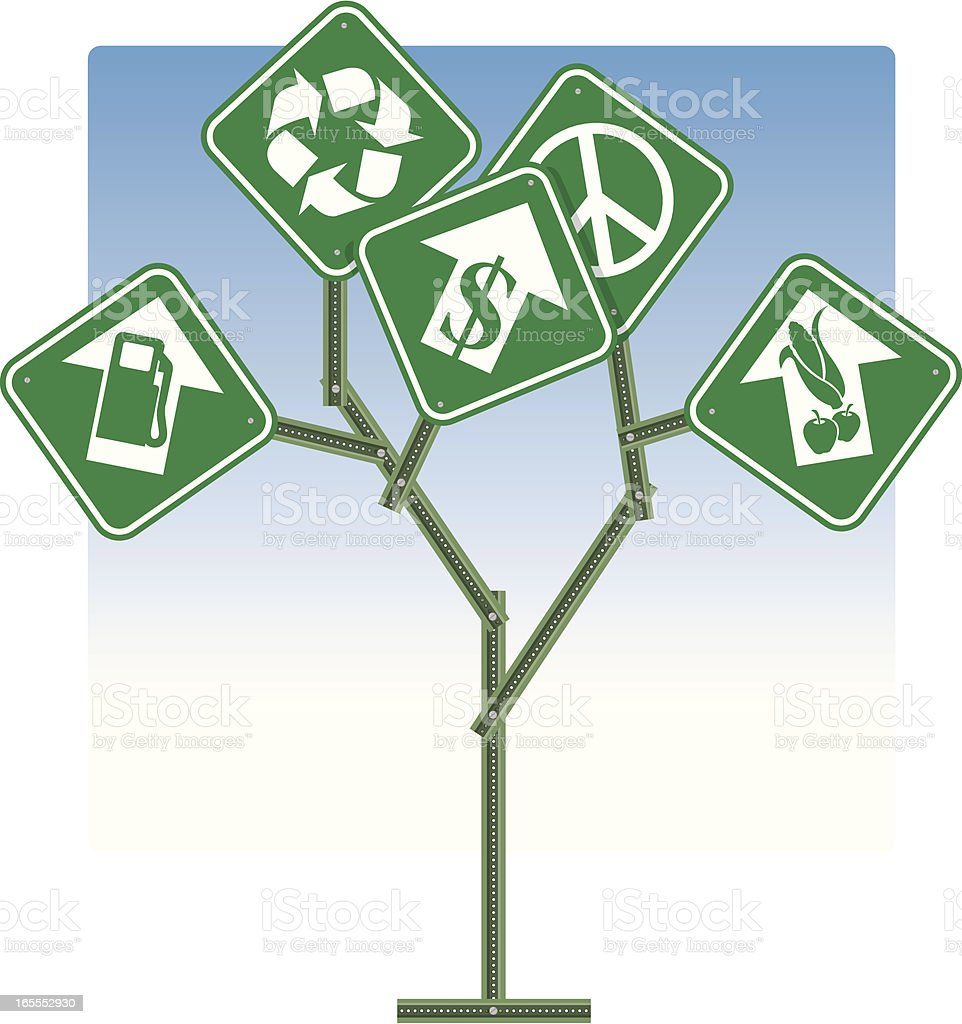 Green Economy Road Signs royalty-free stock vector art