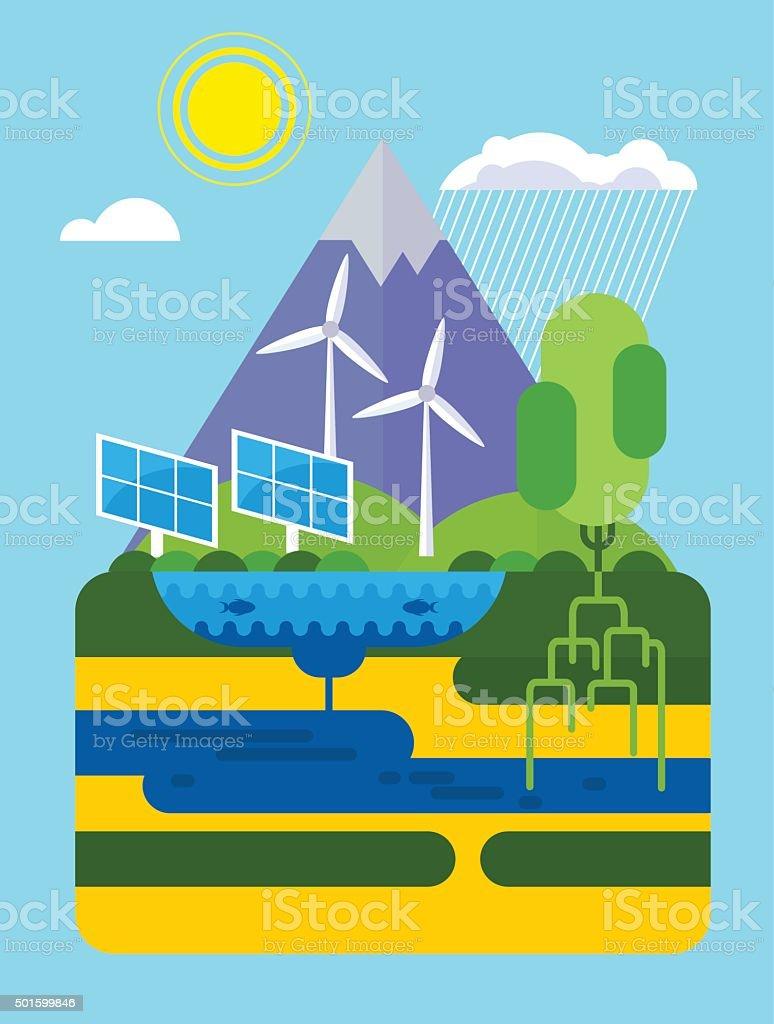 Green energy, landscape, ecology. Flat design vector concept ill vector art illustration
