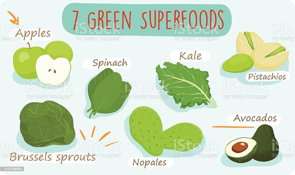 green foods you should  be eating vector vector art illustration