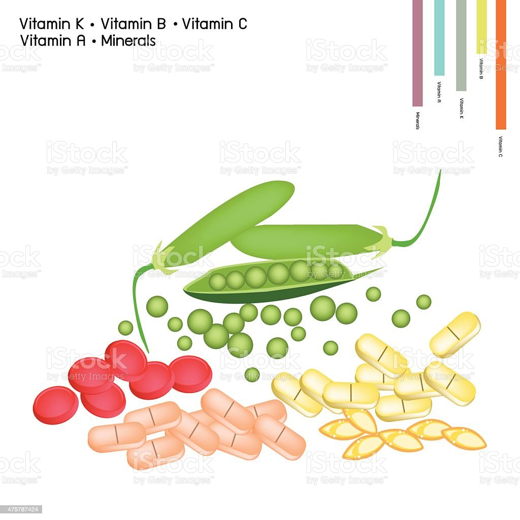 Green Peas with Vitamin K, B, C and Vitamin A vector art illustration