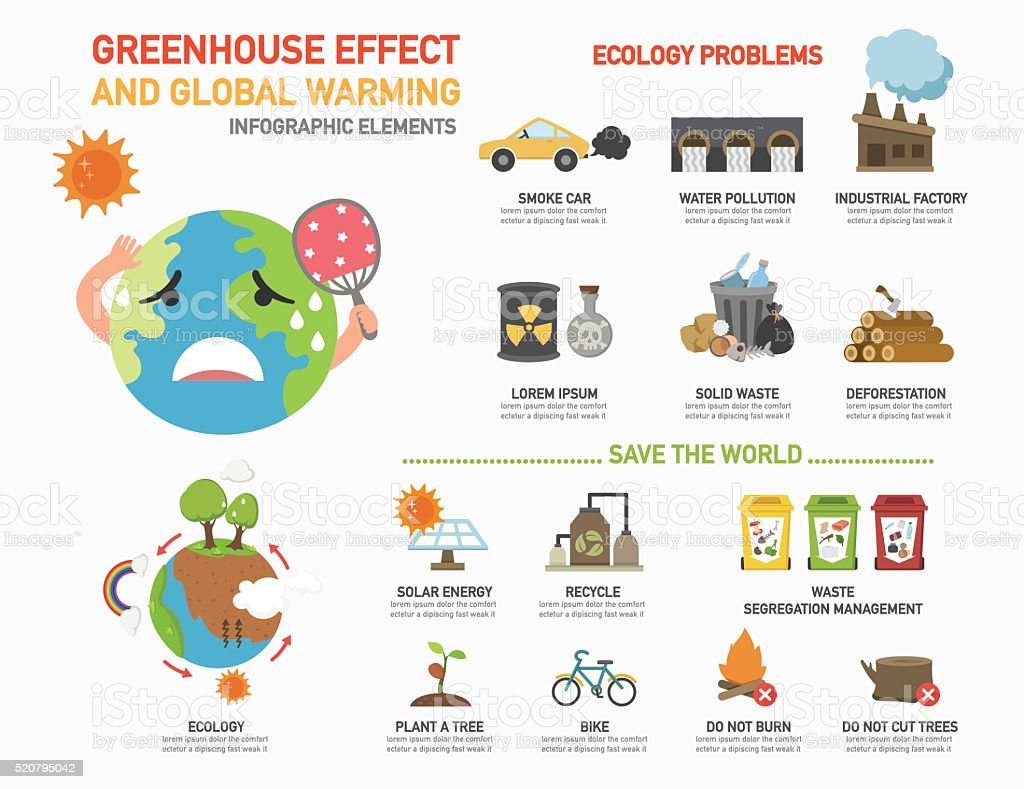 Greenhouse effect and global warming infographics.vector vector art illustration